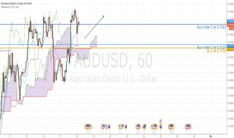 AUDUSD: Aussi consolidate at bull area, expected go north further