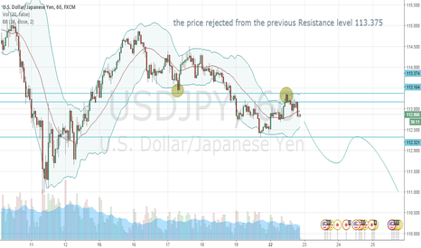 USDJPY: further  Decline expected