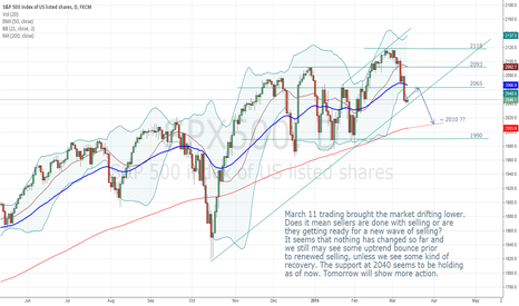 SPX500: Bounce play still intact