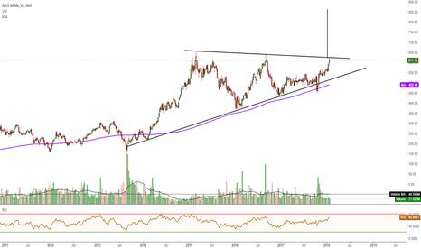 AXISBANK: Axis Bank may do 850