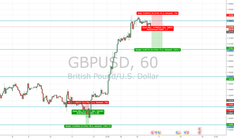 GBPUSD: Today we have GBP CPI y/y data to be released