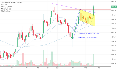 SRIPIPES: Srikalahasthi Pipes Medium term Positional Call