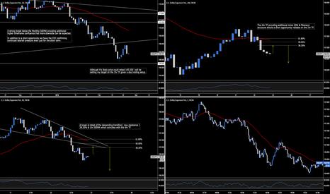 USDJPY: USD.JPY - 1:1 Day Trading Opportunity
