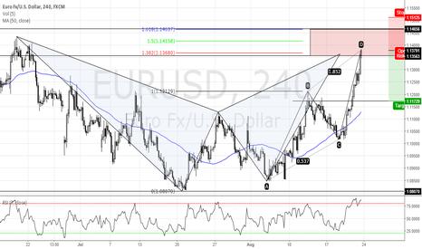 "EURUSD: EUR/USD BAT PATTERN ""PLUS"" SHORT OPPORTUNITY"