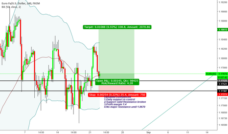 """EURUSD: """"Trade what you see not what you think"""" Bullish Sentiment"""