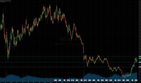ABX: Long Still