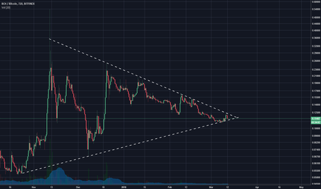 BCHBTC: BCH Massive Triangle (Breakout really soon)