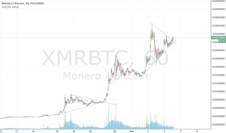 XMRBTC: Monero fourth leg up
