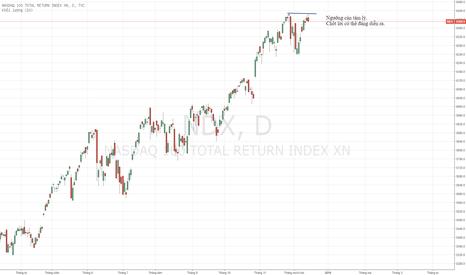 NDX: NASDAQ - Áp lực chốt lời.
