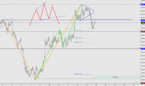 GBPJPY: GY H1 Technical A 22 Jan 18