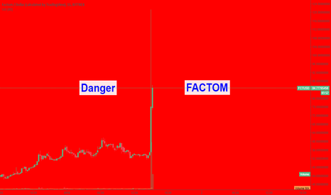 FCTUSD: Factom ! Coin of the Week pumped by John Mcafee @officialmcafee