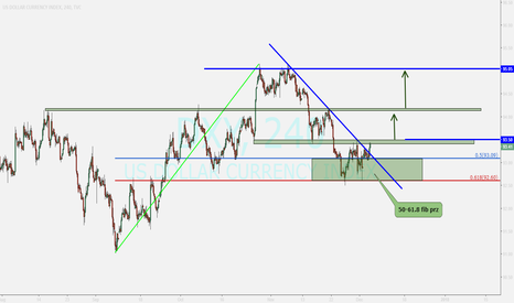 DXY: DOLLAR...overview ....waiting for breakout an buying