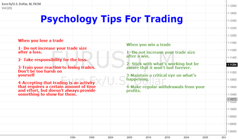 EURUSD: Psychology Tips For Trading