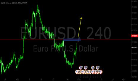 EURUSD: EURUSD 4HR Aproaching resistance. Buy at breakout.