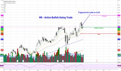 MS: MS - Bullish Swing Trade Update