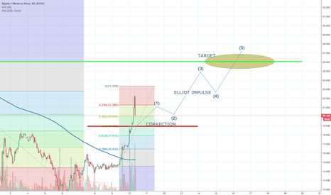 XRPMXN: SECOND TARGET OF THE NIGHT