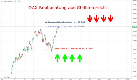 DAX: DAX Beobachtung aus Stillhaltersicht