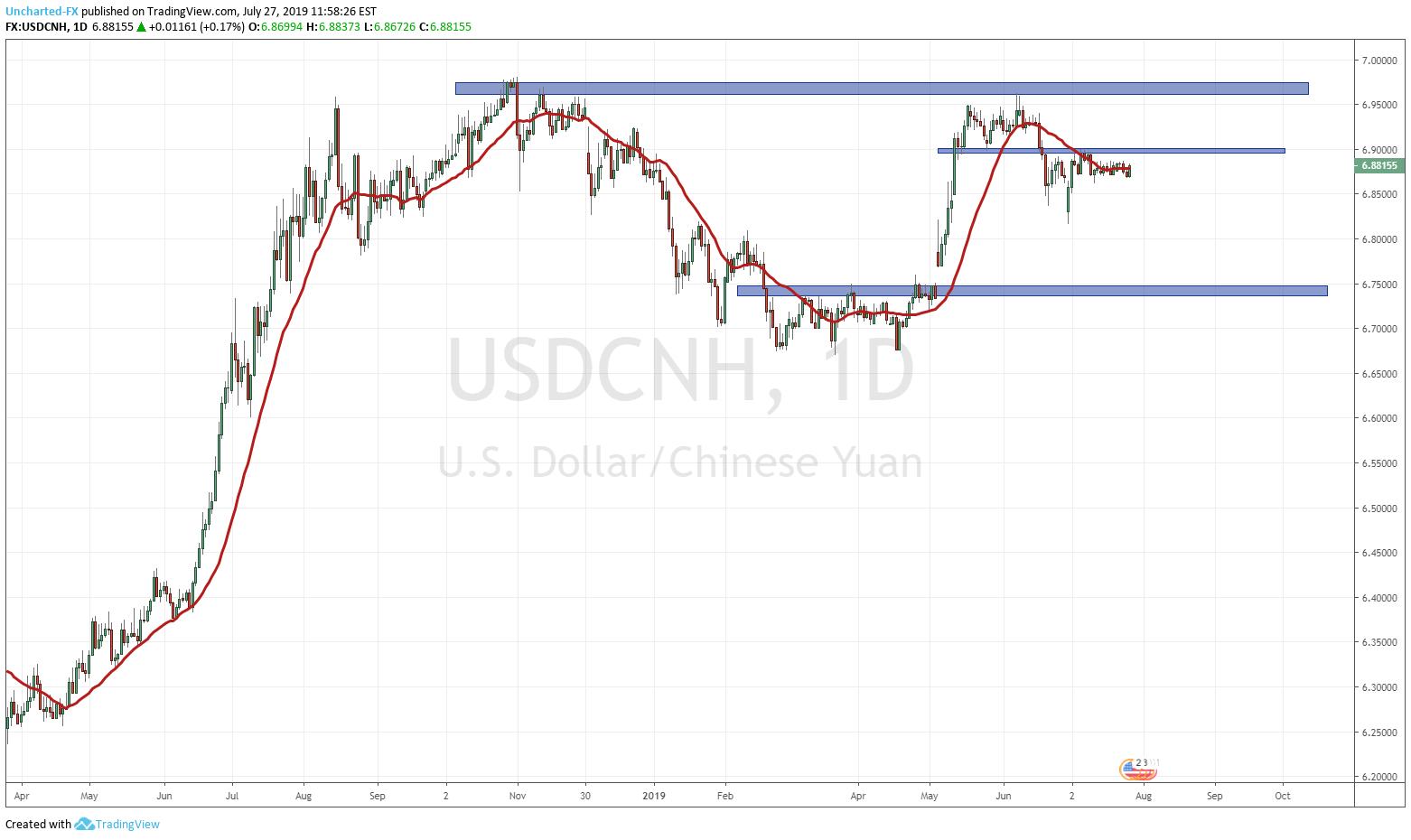 forex bitcoin chart sistem perdagangan russell 2000