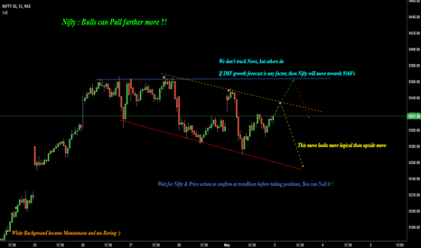 NIFTY: Nifty : Bulls can Pull further more ?!