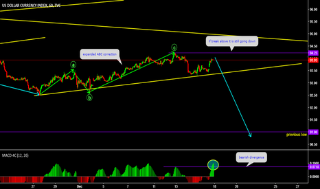 DXY: DXY downside