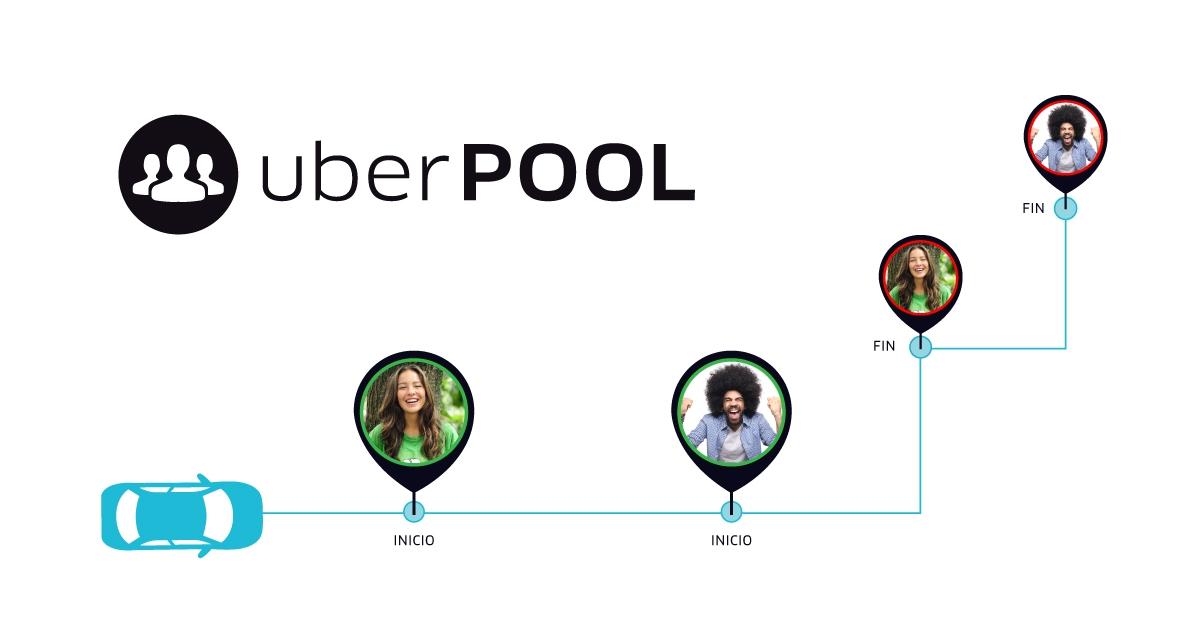 Uber-Pool
