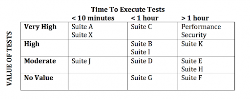 Valuable_testsuite