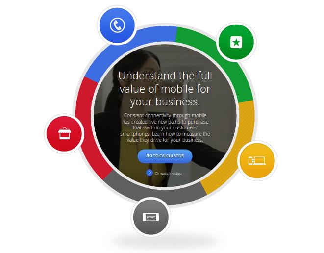 La herramienta de Google para calcular el valor de la estrategia móvil