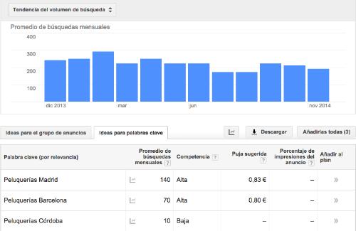 googleAdplanner