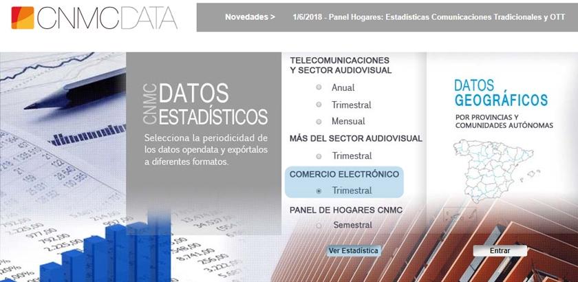 Datos de la CNMC