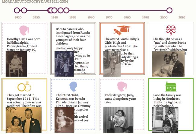 Ancestor timelines