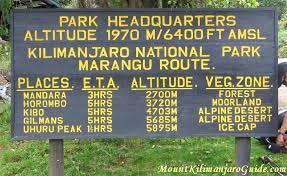 marangu-route