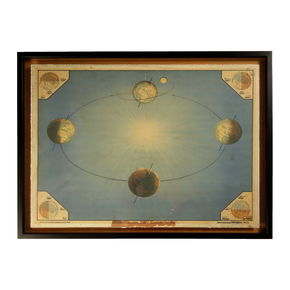 Beauhome-Vintage-Science-Chart-2_Coup-&-Co_Treniq_0