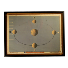 Beauhome-Vintage-Science-Chart-3_Coup-&-Co_Treniq_0