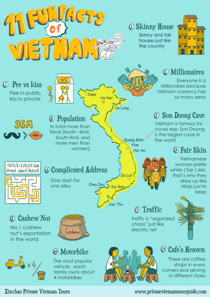 User submitted photo of Vietnam