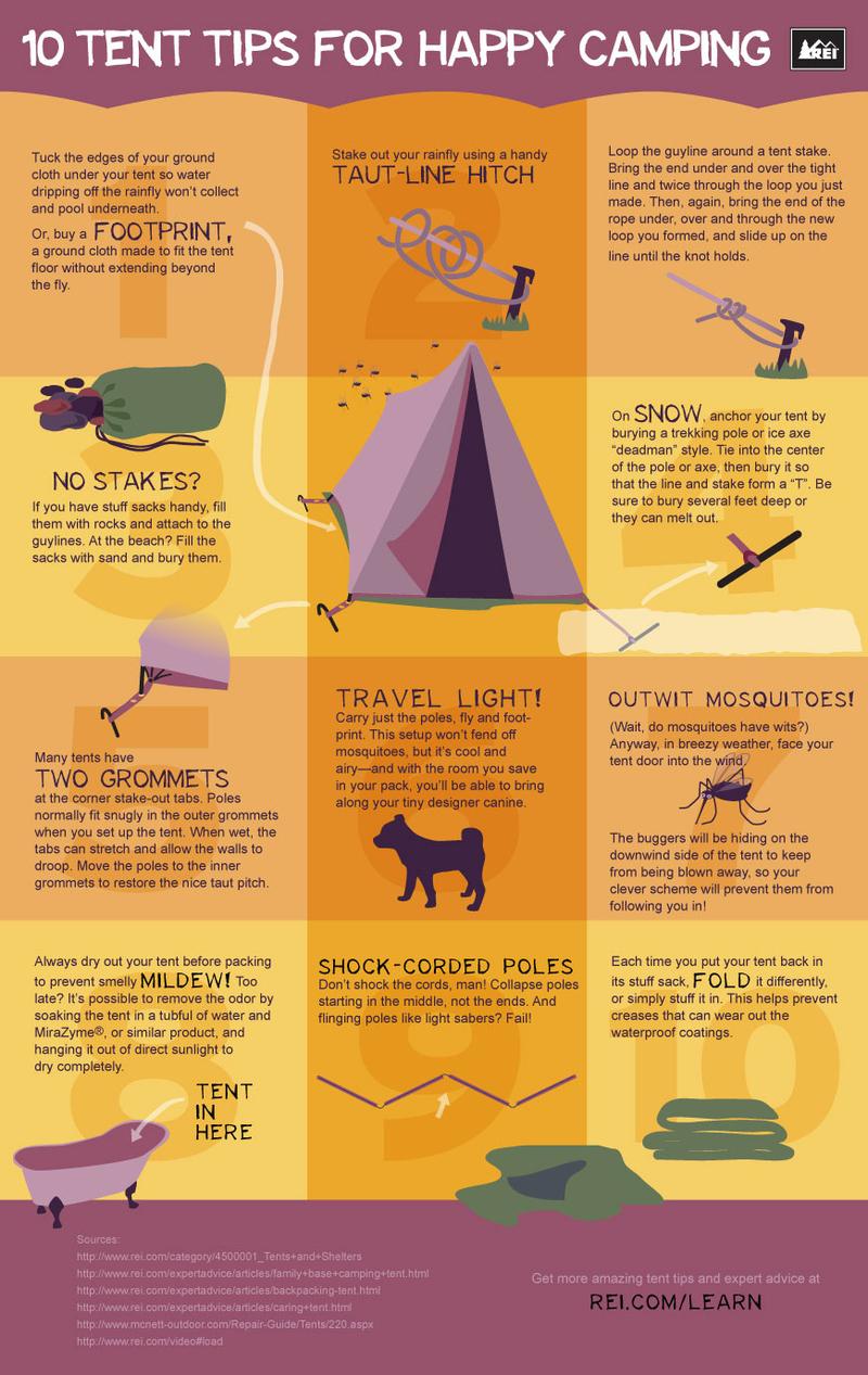 Tent Tips - REI.com