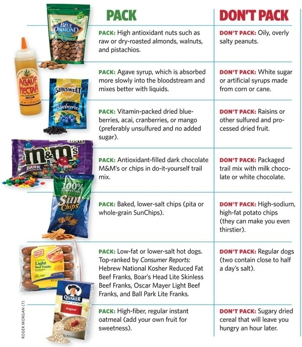 Snacks to Pack - Scoutingmagazine.com