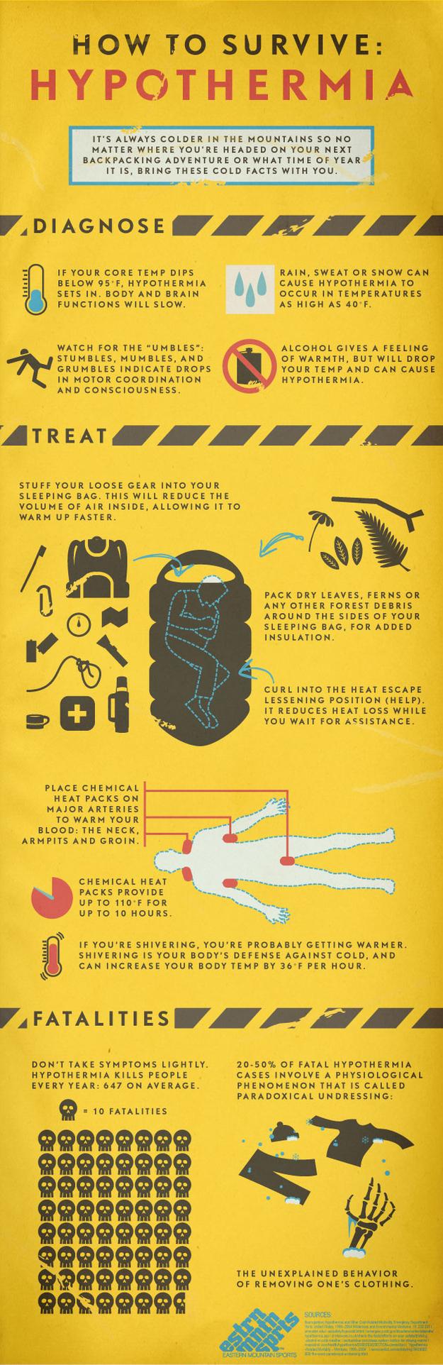 Survive Hypothermia - EMS.com