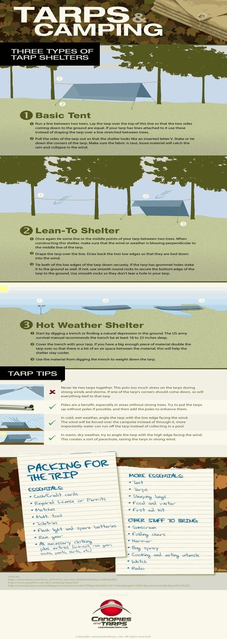 Tarp Tips - canopiesandtarps.com