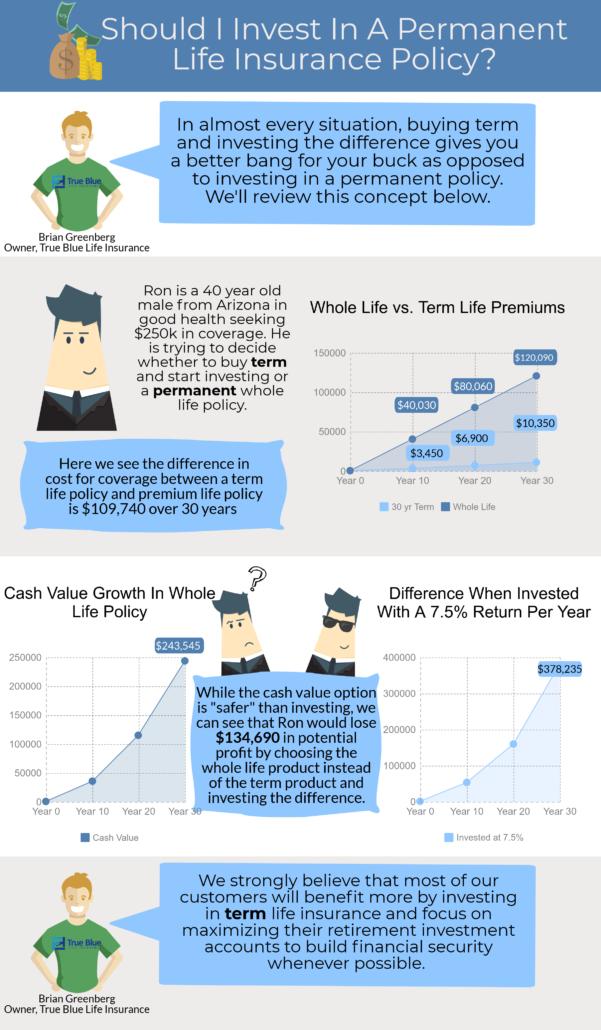 permanent life insurance vs. term life insurance