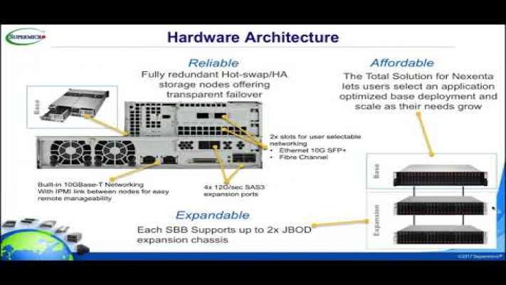 File & block appliance by  @Supermicro Total Solution @Seagate @Nexenta