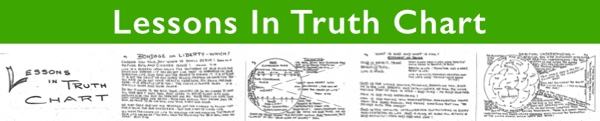 Lessons In Truth Charts Banner