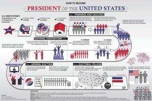 President-300x200