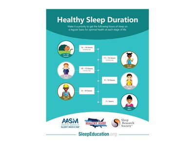 Healthy Sleep Duration Poster for Free
