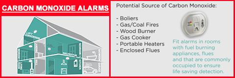 Carbon Monoxide Alarms. View all