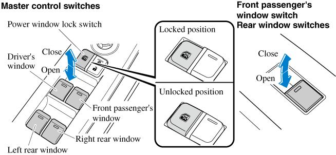 mazda cx 5 user manual pdf