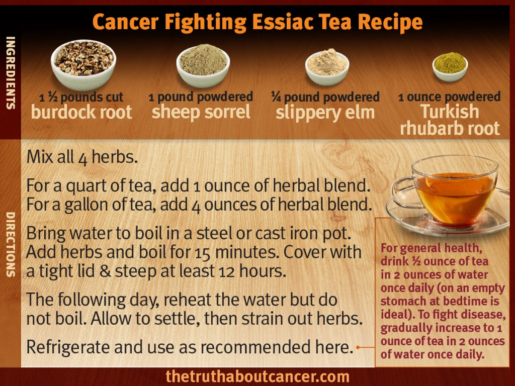 Cancer Fighting Essiac Tea Recipe