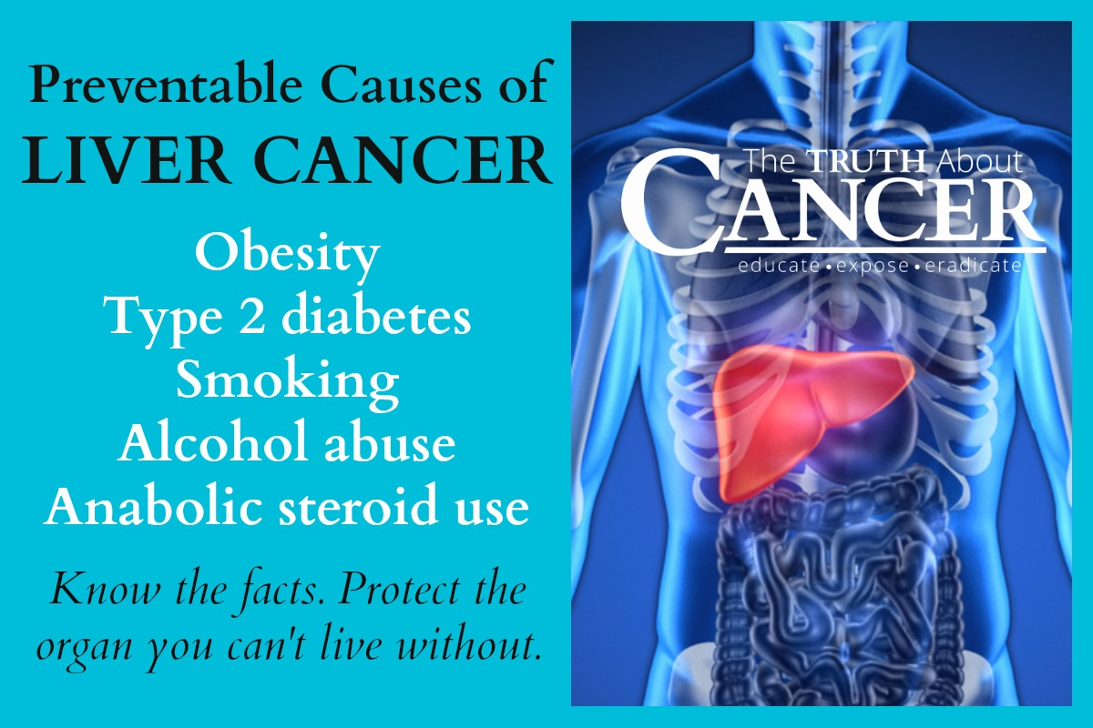 Liver cancer is the sixth most frequently occurring cancer in the world.