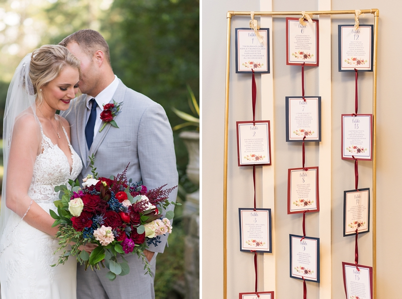 Hanging wedding seating chart made with Cricut and blue and red cardstock
