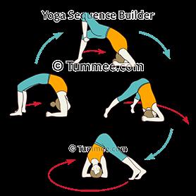 circle pose yoga mandalasana  yoga sequences benefits