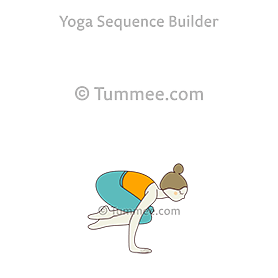 lolasana yoga pendant pose  yoga sequences benefits
